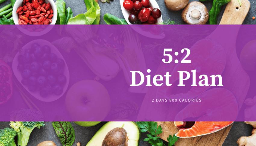Belly Fat Loss Diet Plan