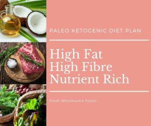 High Fat High Fibre