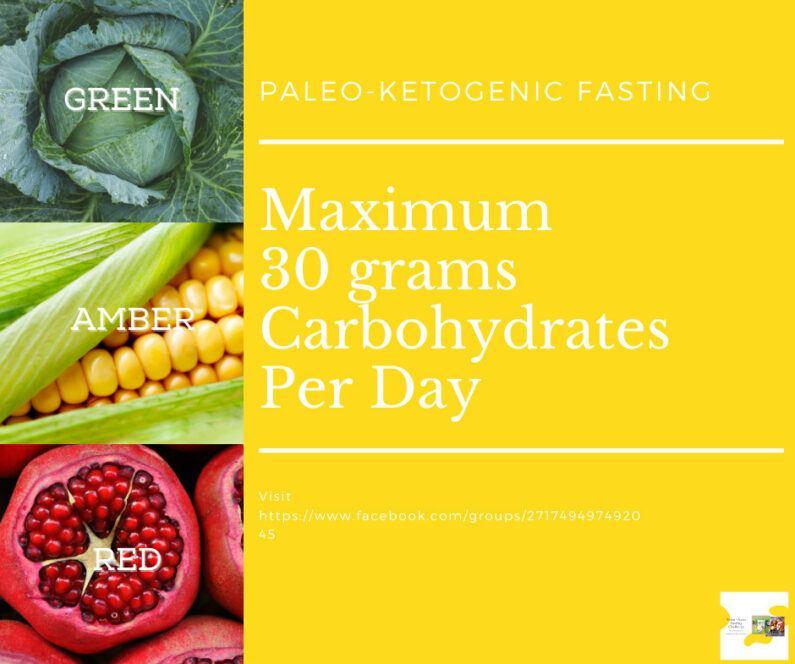 Maximum Carbohydrates